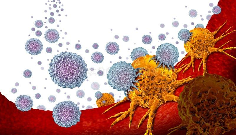 Ejemplo médico del tratamiento contra el cáncer de la medicina de la oncología ilustración del vector