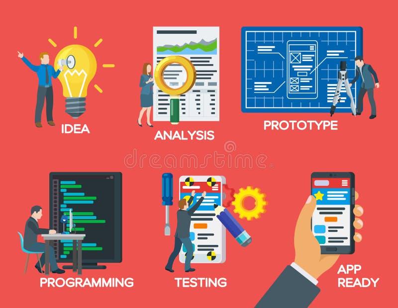 Ejemplo moderno del proceso del inicio del proyecto del negocio Proceso de desarrollo móvil del app Sistema de iconos en un estil ilustración del vector