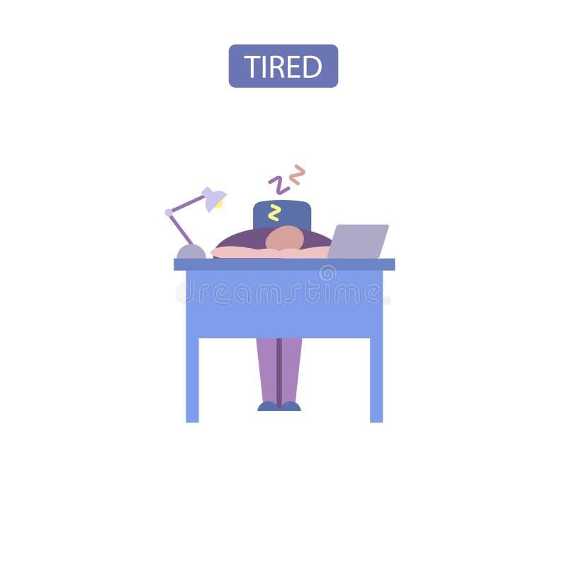 Ejemplo plano cansado del vector del icono libre illustration
