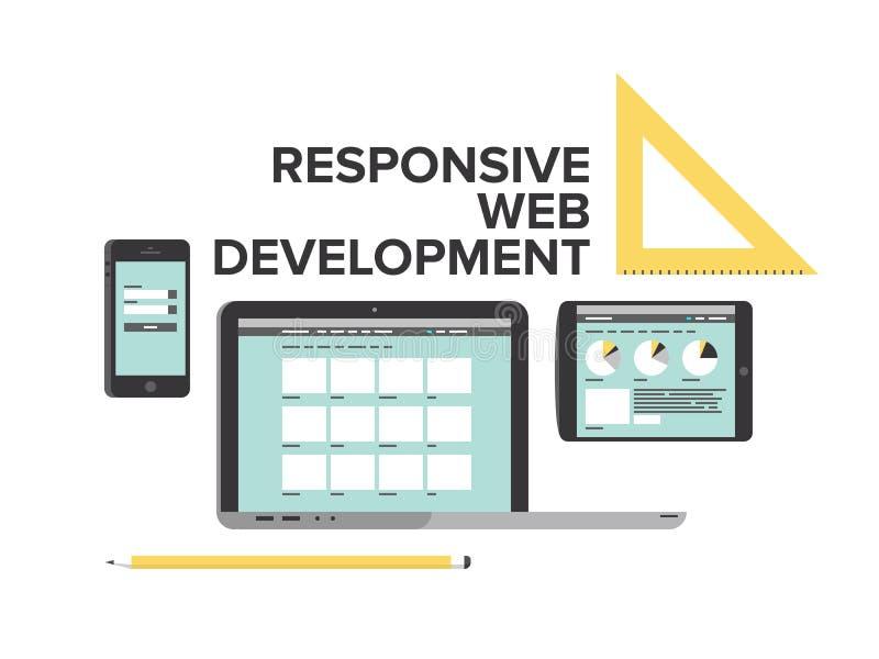 Ejemplo plano del desarrollo web responsivo del diseño ilustración del vector