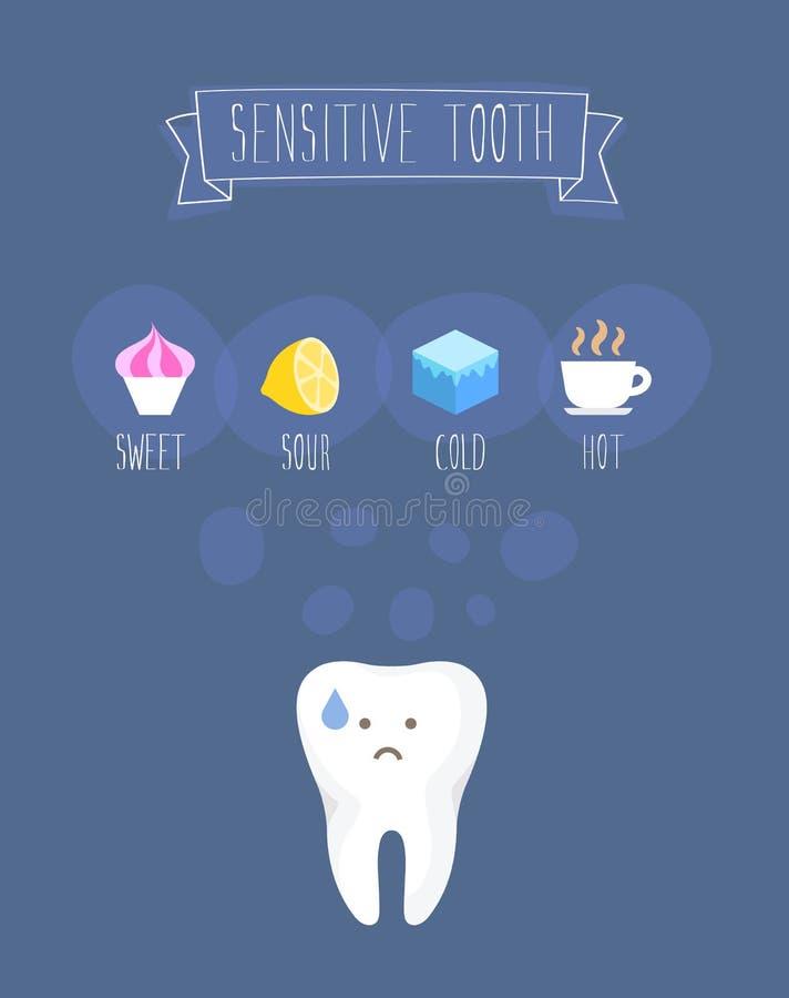 Ejemplo plano del vector del diente sensible libre illustration
