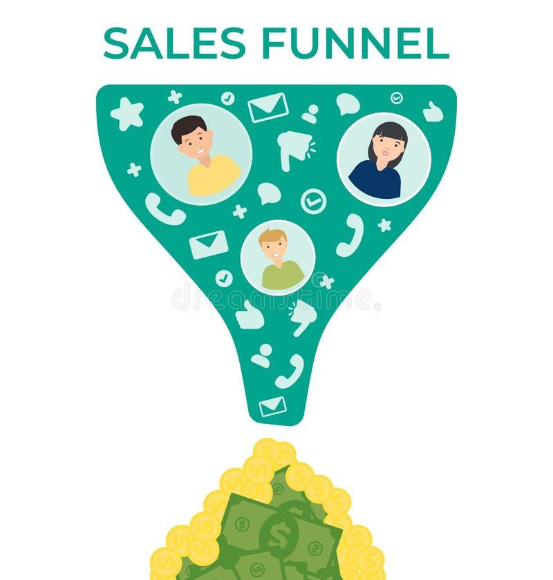 Ejemplo plano del vector del embudo de las ventas ilustración del vector