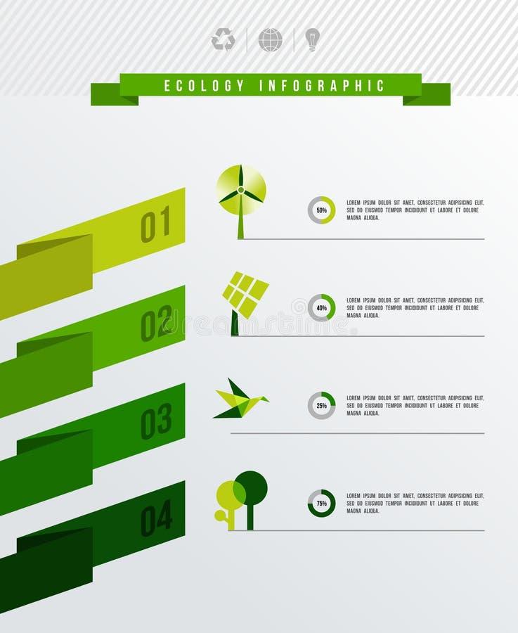 Ejemplo plano del vector infographic de la ecología stock de ilustración