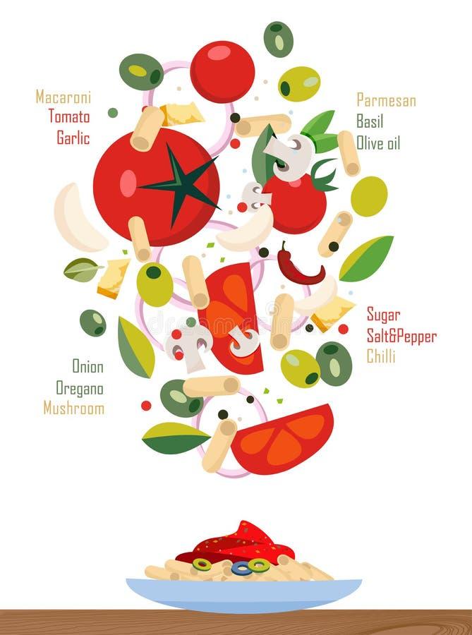 Ejemplo plano: ingredientes que caen de las pastas y de la salsa, corte en rebanadas: aceitunas, tomates, ajo, aceitunas, cebolla stock de ilustración