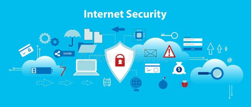 Ejemplo plano moderno del vector del diseño, concepto infographic de seguridad de Internet, en línea seguro y protección de datos stock de ilustración
