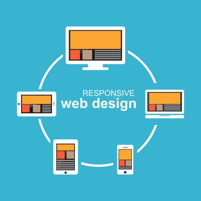 Ejemplo responsivo del diseño web Diseño plano Ejemplo de la bandera stock de ilustración