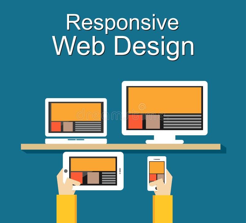 Ejemplo responsivo del diseño web Ejemplo de la bandera stock de ilustración