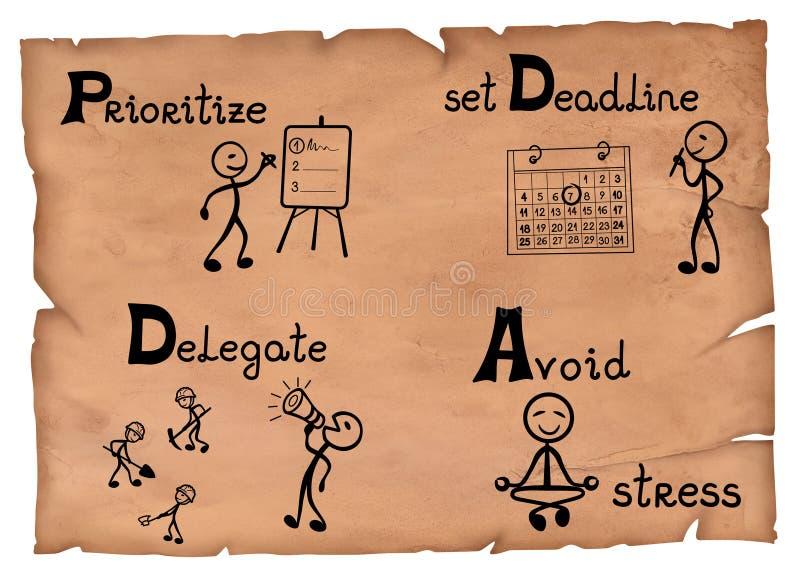 Ejemplo simple del concepto de la gestión de tiempo en un pergamino libre illustration
