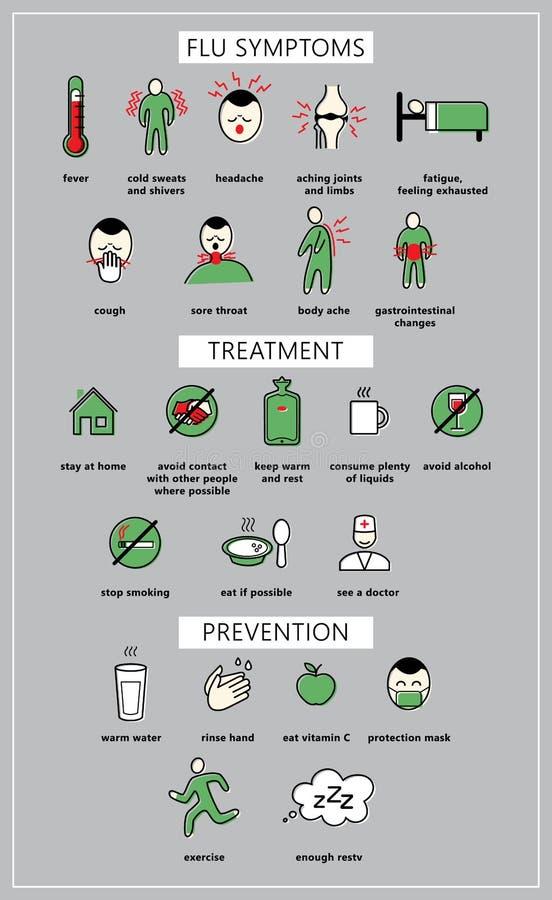 Ejemplo sobre la gripe stock de ilustración
