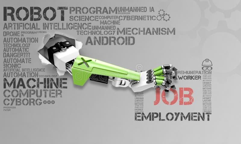 Ejemplo sobre los robots que toman a seres humanos trabajos