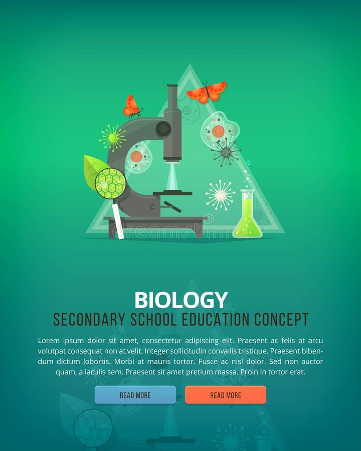 Ejemplos del concepto de la educación y de la ciencia biología Ciencia de la vida y origen de la especie Bandera plana del diseño ilustración del vector