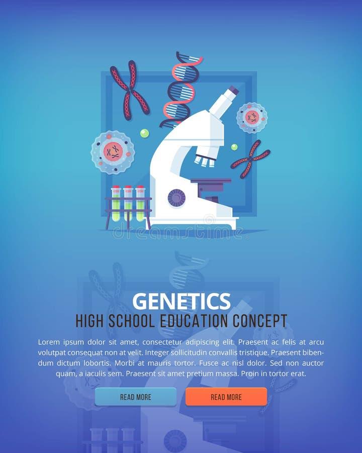 Ejemplos del concepto de la educación y de la ciencia genética Ciencia de la vida y origen de la especie Bandera plana del diseño ilustración del vector