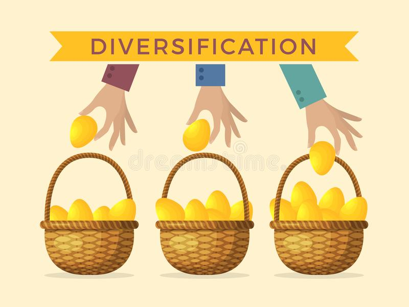 Ejemplos del concepto del negocio de la diversificación Huevos de oro en diversas cestas ilustración del vector