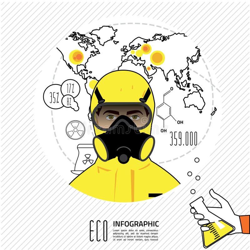 Ejemplos planos determinados del diseño con los iconos del ambiente, de la energía verde y de la contaminación libre illustration