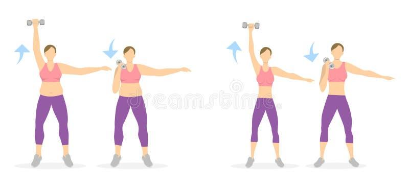 Ejercicio de brazos para las mujeres ilustración del vector