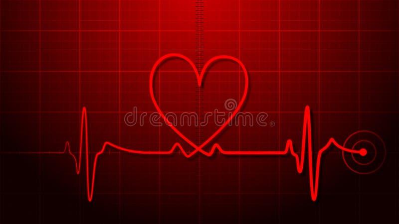 EKG - Electrocardiograma ilustração stock