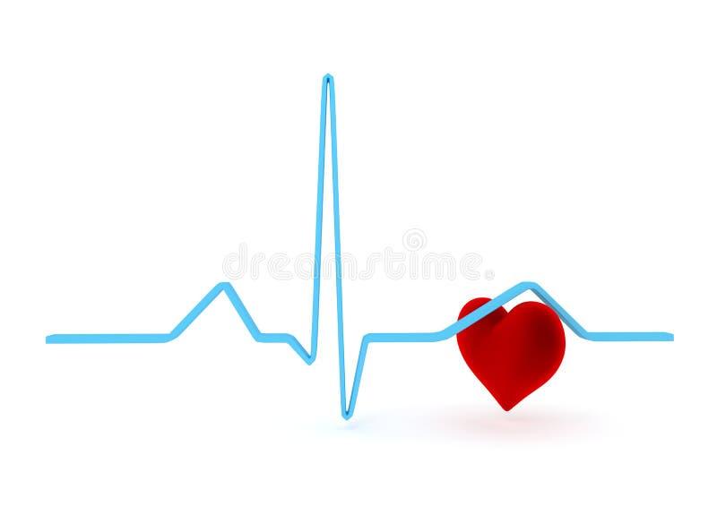Ekg - hartmonitor stock afbeelding