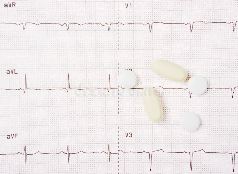 EKG And Heart Pills