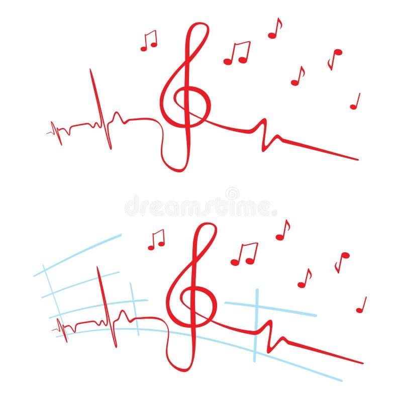 EKG muzyka ilustracja wektor