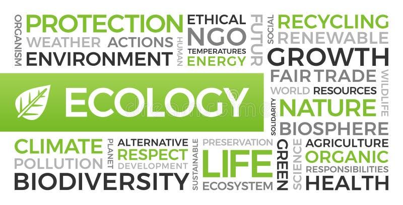 Ekologia, środowisko, podtrzymywalny rozwój - słowo chmura royalty ilustracja