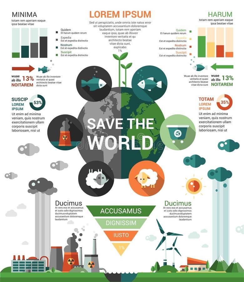 Ekologia - płaski projekta infographics plakat royalty ilustracja