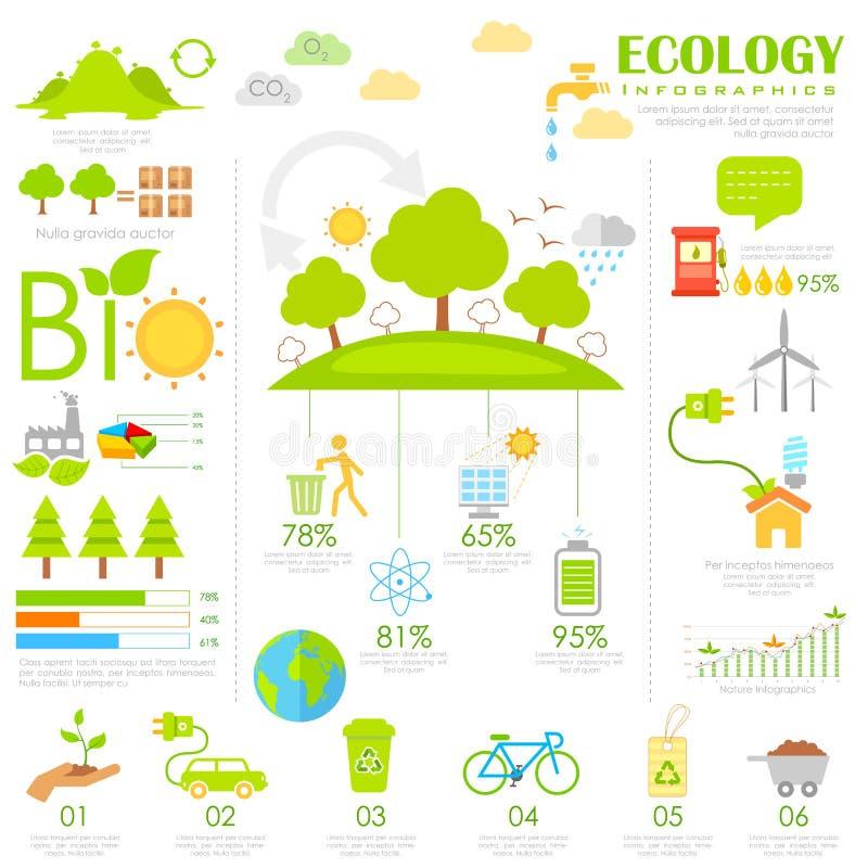 Ekologii infographics royalty ilustracja