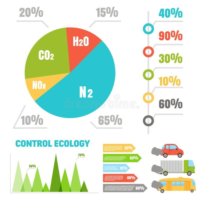 Ekologii infographics ustawiający z powietrze wodą i ziemi zanieczyszczenia map wektoru ilustracją ilustracji