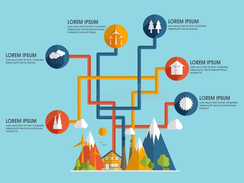 Ekologisk infographic orientering för räddning stock illustrationer