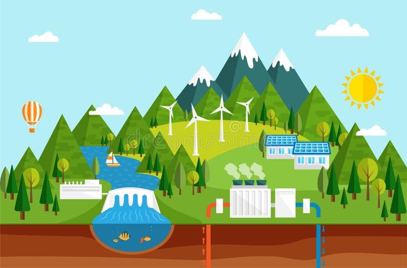 Ekologiska energikällor royaltyfri illustrationer