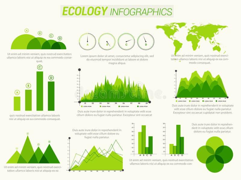 Ekologiska infographic beståndsdelar stock illustrationer
