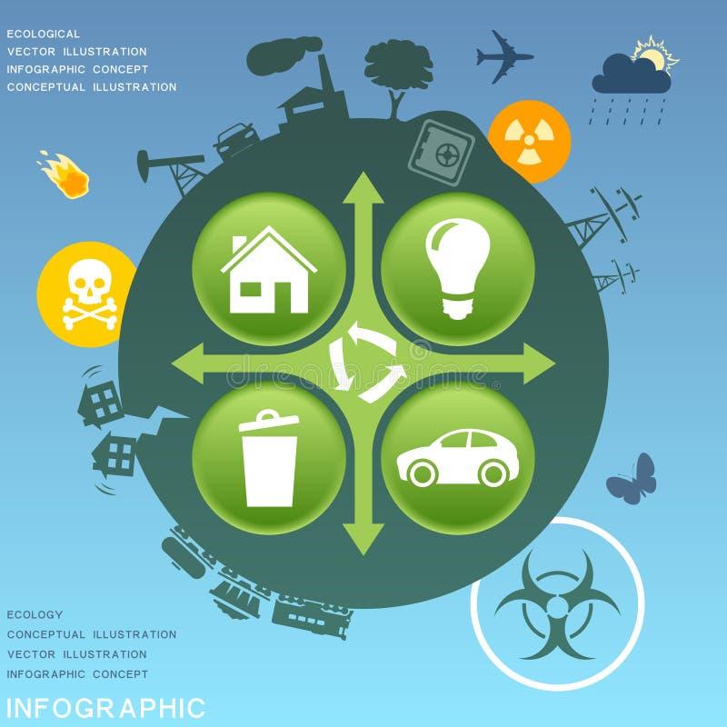 Ekologiska infographic designbeståndsdelar stock illustrationer