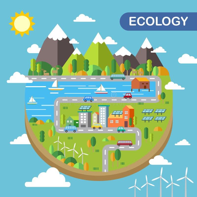 Ekologistadslandskap stock illustrationer