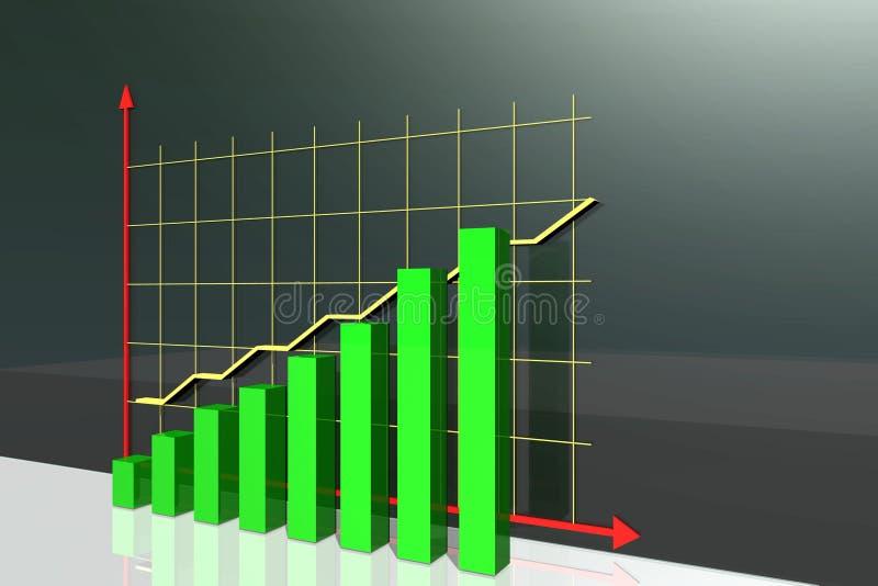 Ekonomiczny przyrost obrazy stock
