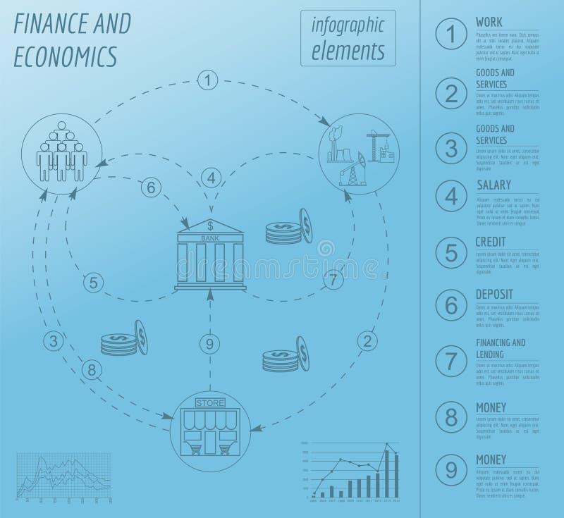 Ekonomie i finanse infographic Inwestorscy projekty banki e royalty ilustracja