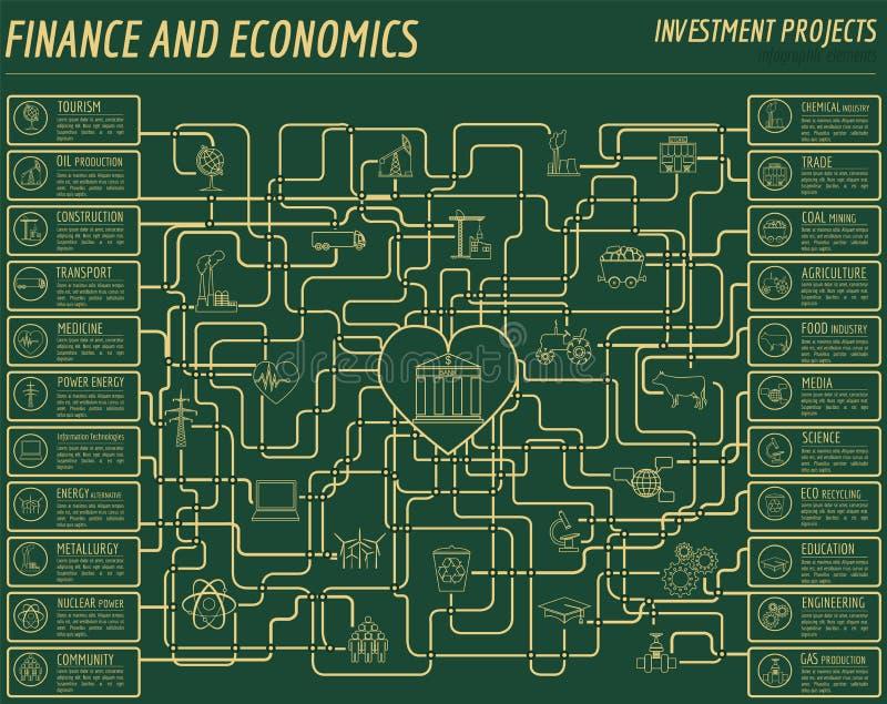 Ekonomie i finanse infographic Inwestorscy projekty banki e ilustracji