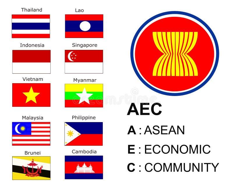 Ekonomisk gemenskap för AEC-ASEAN vektor illustrationer