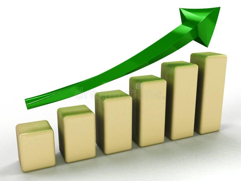 ekonomisk tillväxt för 3 diagram royaltyfri illustrationer
