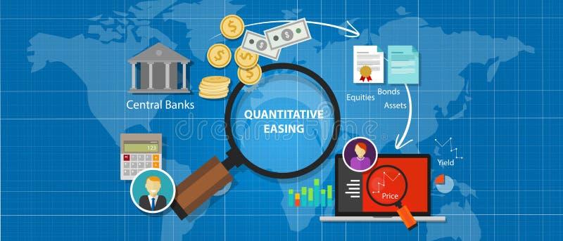 Ekonomiska kvantitativa lindra finansiella pengar för monetär stimulans för begrepp stock illustrationer