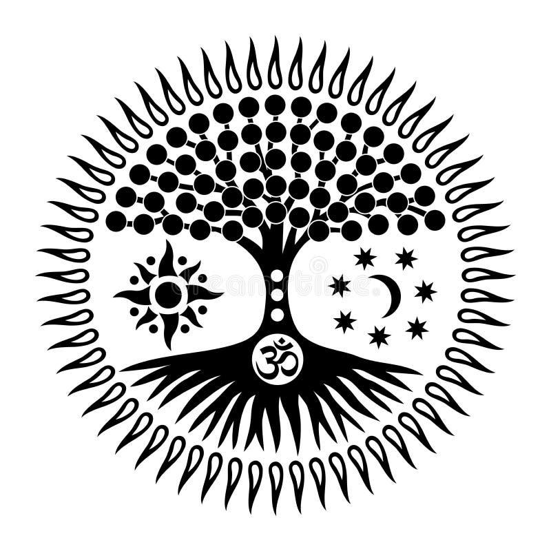 El árbol de la vida en un halo soleado mandala Símbolo espiritual y sagrado Gráficos de vector libre illustration