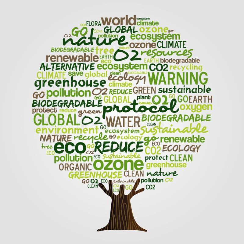 El árbol verde hecho del texto amistoso del eco cita ilustración del vector