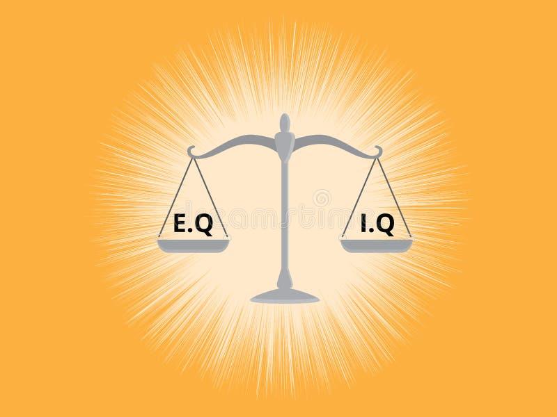 El índice de inteligencia o el eq intelectual o contra la pregunta emocional compara en una escala con el fondo amarillo stock de ilustración