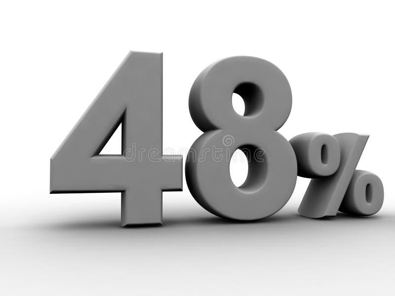 El 48 por ciento