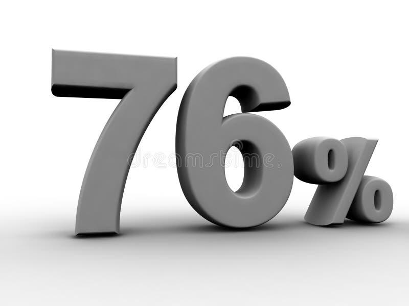 El 76 por ciento
