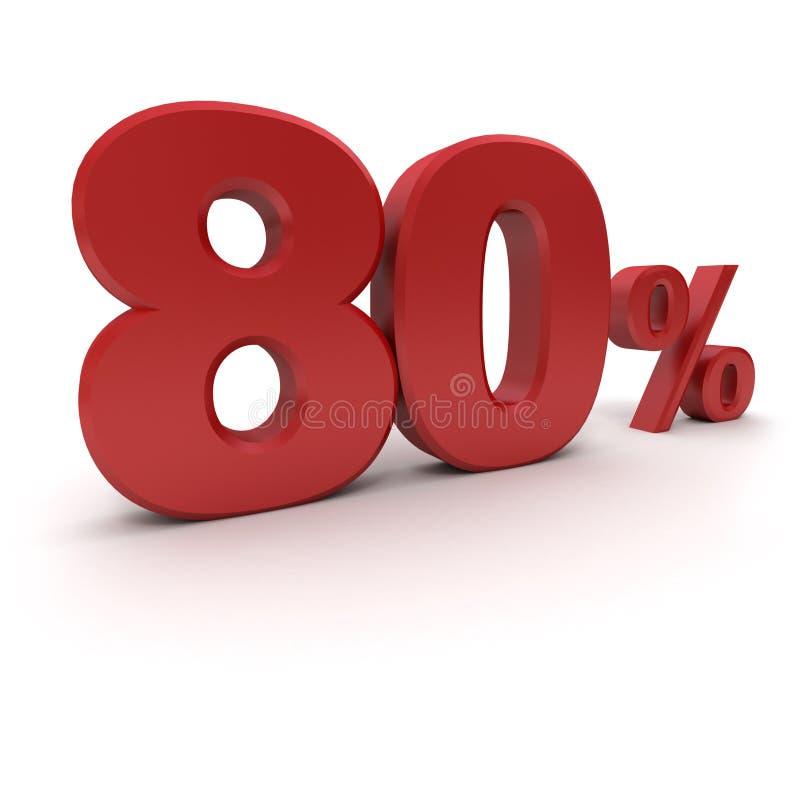 el 80% ilustración del vector