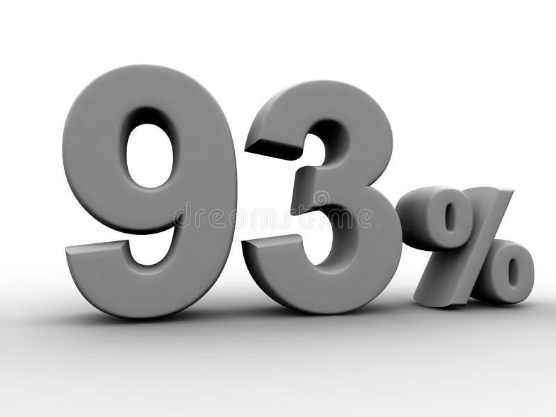El 93 por ciento