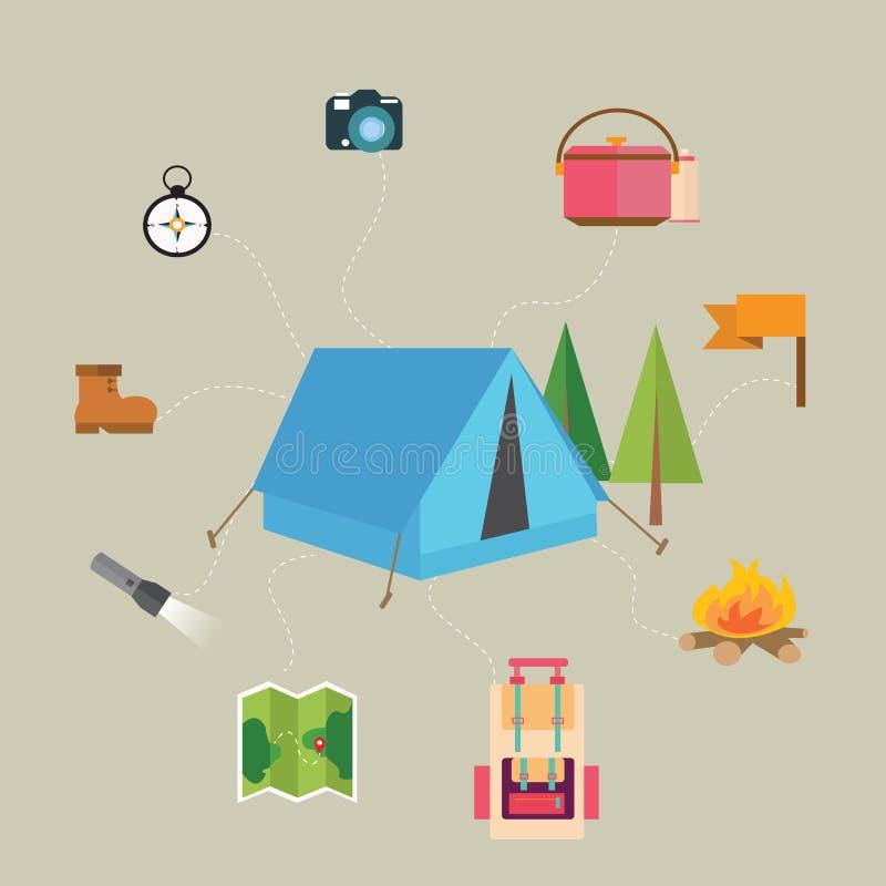 El acampar caminando el sistema del icono de la tienda del mapa contornea el ejemplo de la aventura de la bandera libre illustration