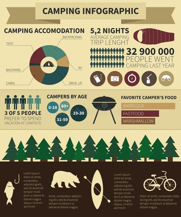 El acampar infographic ilustración del vector
