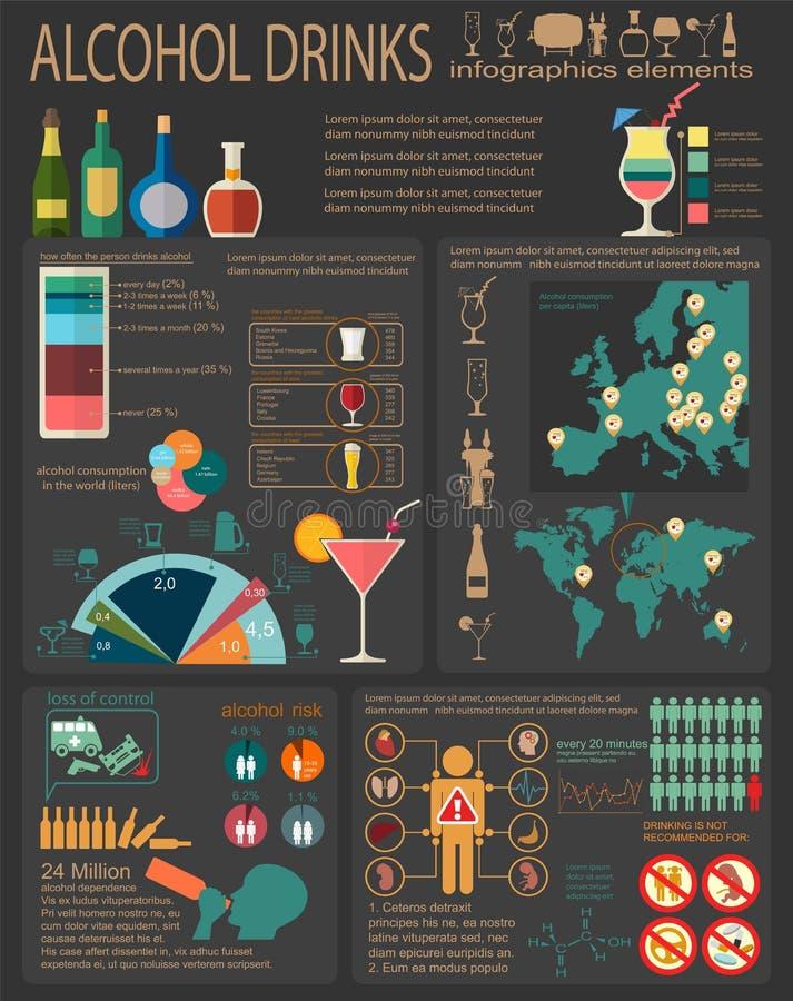 El alcohol bebe infographic stock de ilustración