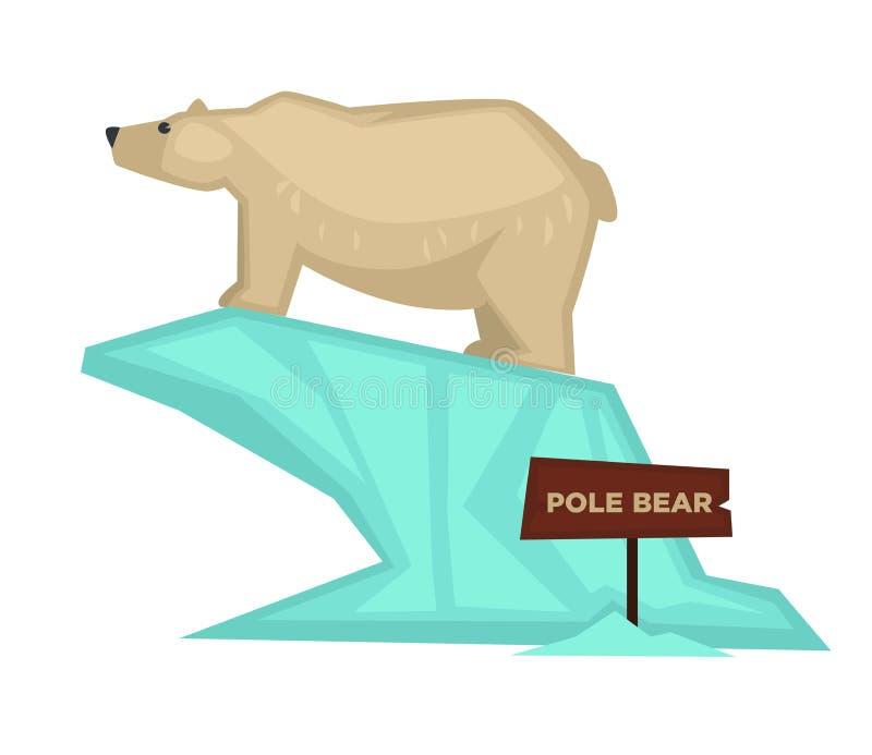 El animal del parque zoológico del oso polar y el letrero de madera vector el icono de la historieta para el parque zoológico ilustración del vector