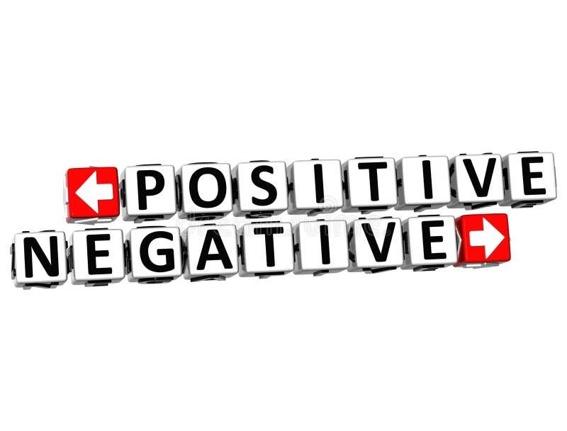 el botón negativo positivo 3D hace clic aquí el texto del bloque libre illustration